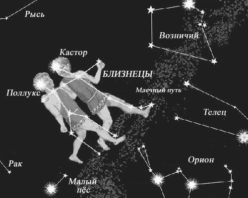 Астрономические близнецы: кто они