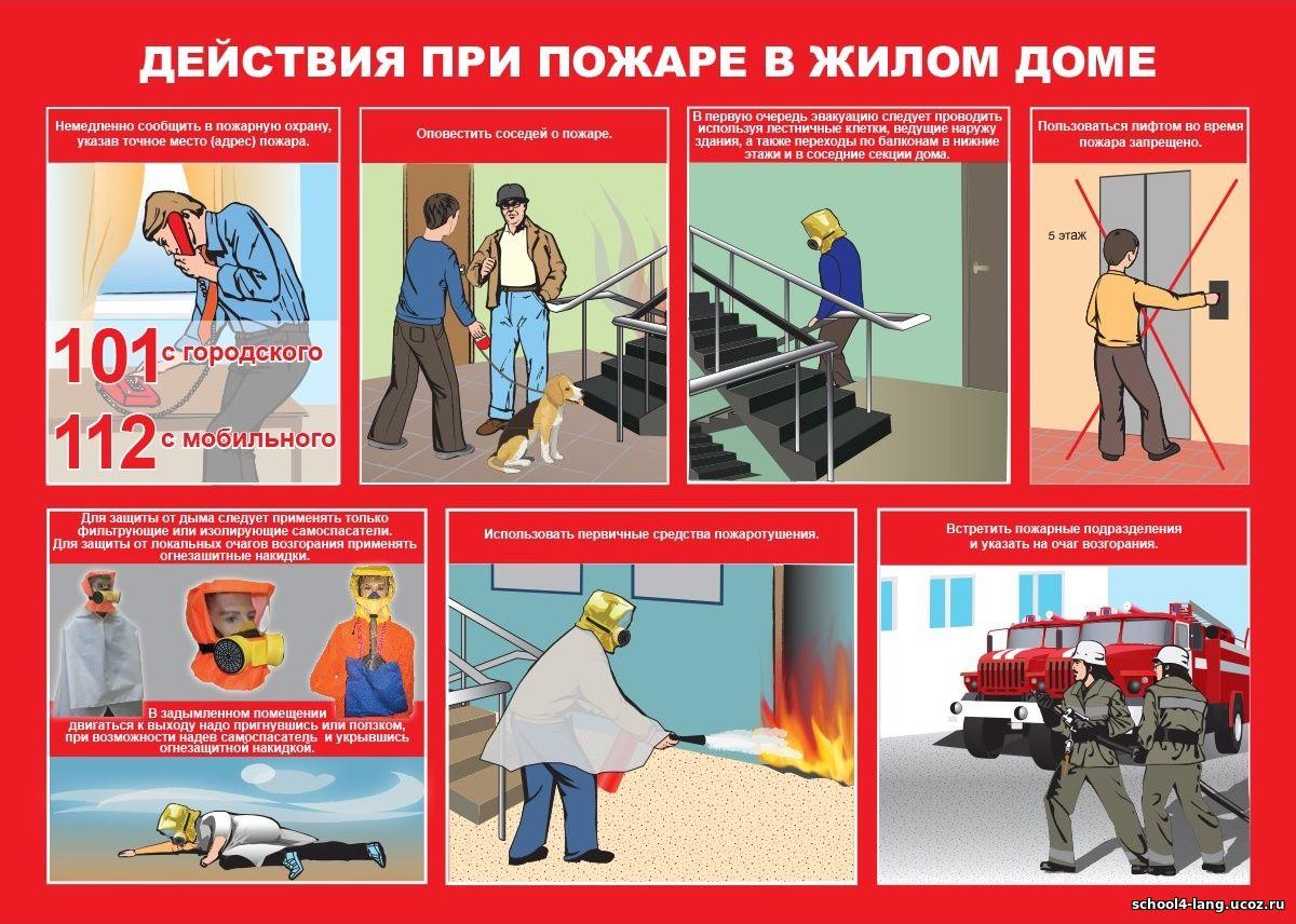 Пожарная безопасность. Огнезащита здания